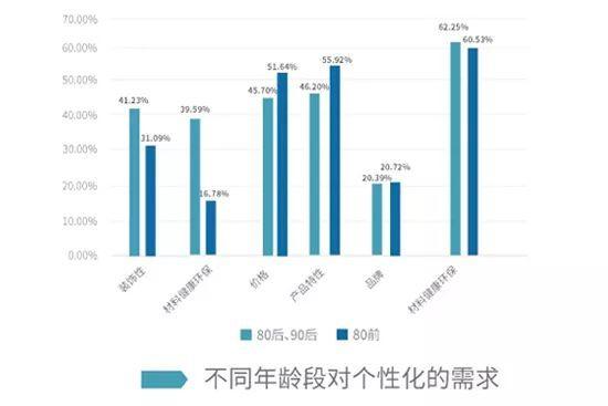 硅藻泥行业发展趋势